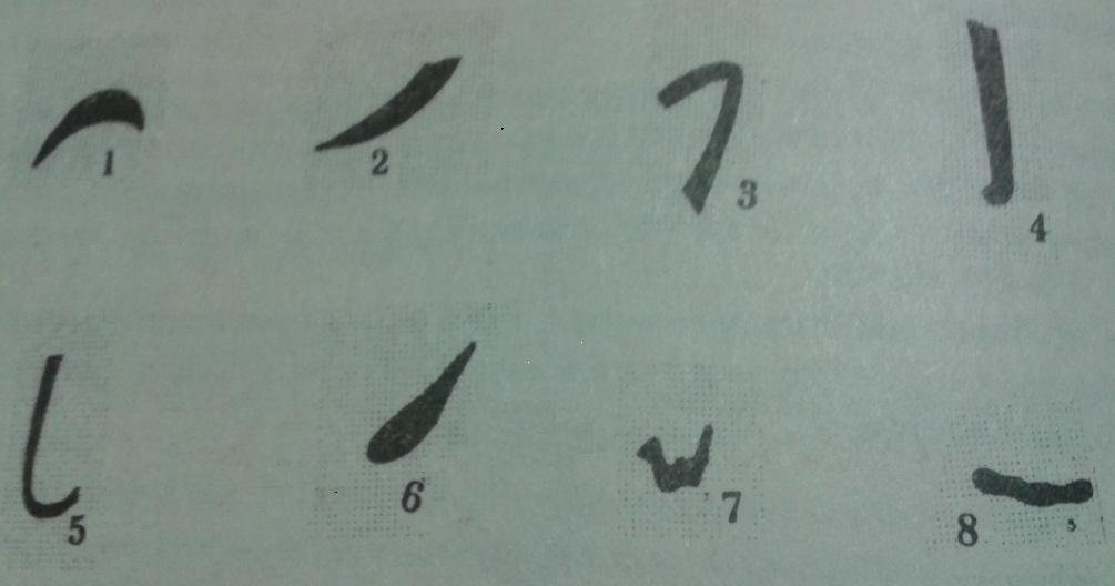 Пиктограмы